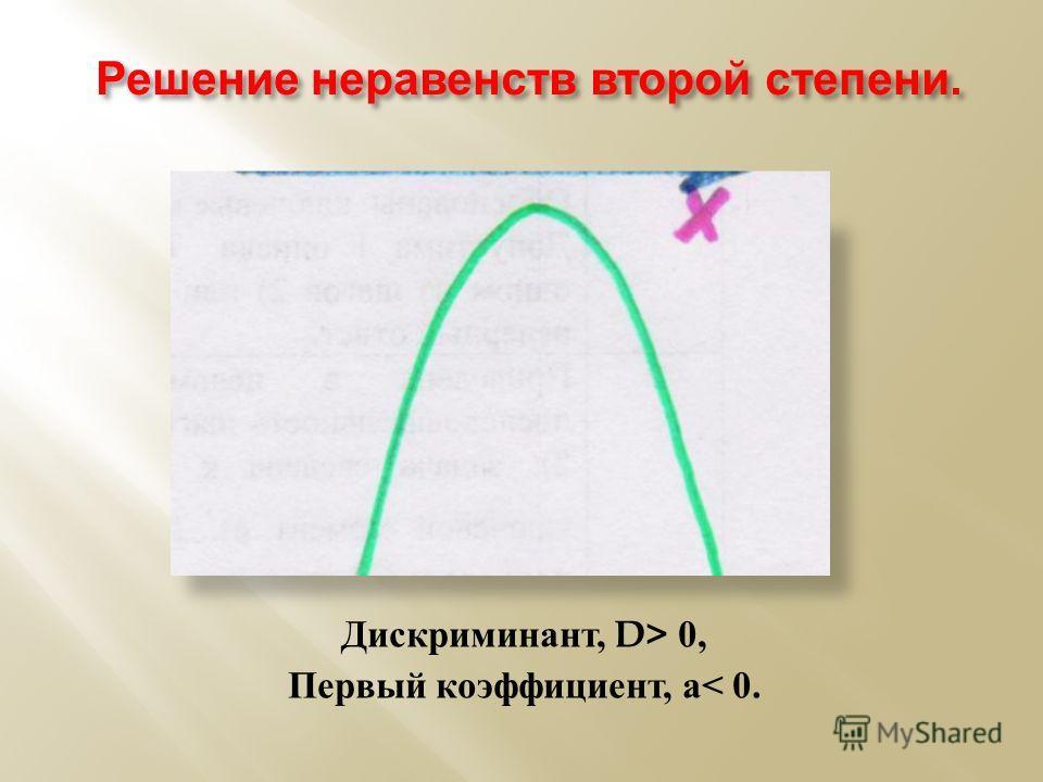 Решение неравенств второй степени. Дискриминант, D> 0, Первый коэффициент, а < 0.
