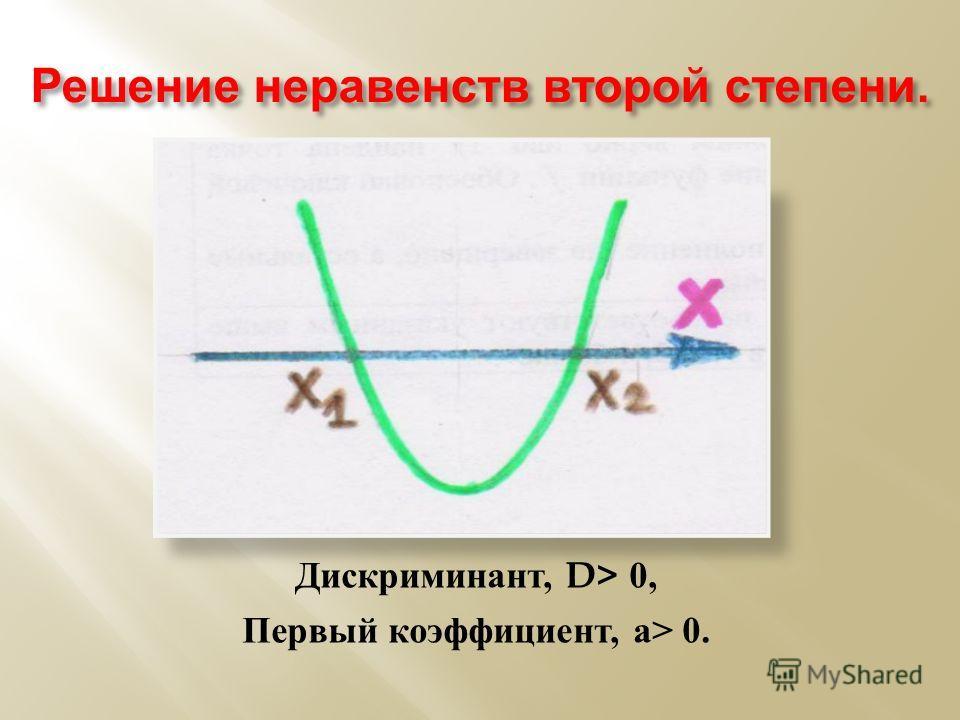Решение неравенств второй степени. Дискриминант, D> 0, Первый коэффициент, а > 0.