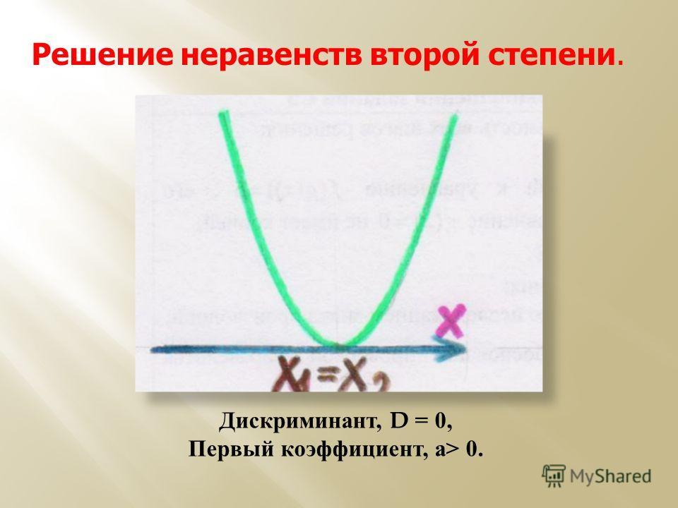 Дискриминант, D = 0, Первый коэффициент, а > 0. Решение неравенств второй степени.
