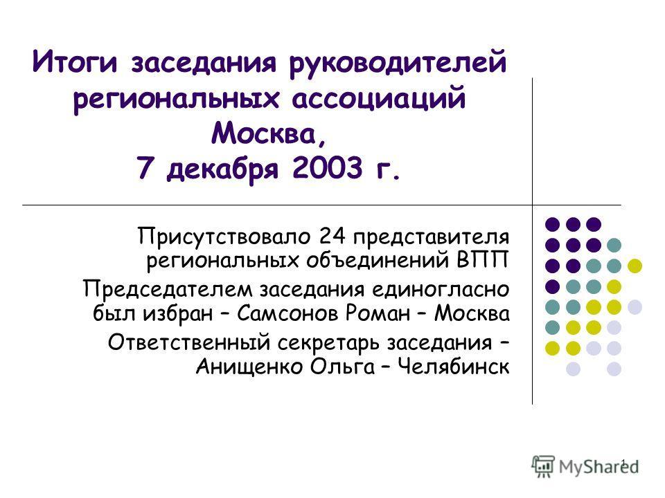 1 Итоги заседания руководителей региональных ассоциаций Москва, 7 декабря 2003 г. Присутствовало 24 представителя региональных объединений ВПП Председателем заседания единогласно был избран – Самсонов Роман – Москва Ответственный секретарь заседания