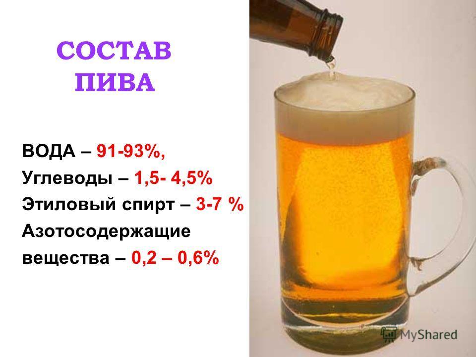 СОСТАВ ПИВА ВОДА – 91-93%, Углеводы – 1,5- 4,5% Этиловый спирт – 3-7 % Азотосодержащие вещества – 0,2 – 0,6%