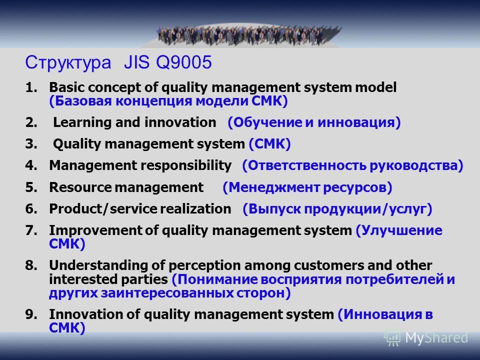 Структура JIS Q9005 1.Basic concept of quality management system model (Базовая концепция модели СМК) 2. Learning and innovation (Обучение и инновация) 3. Quality management system (СМК) 4.Management responsibility (Ответственность руководства) 5.Res