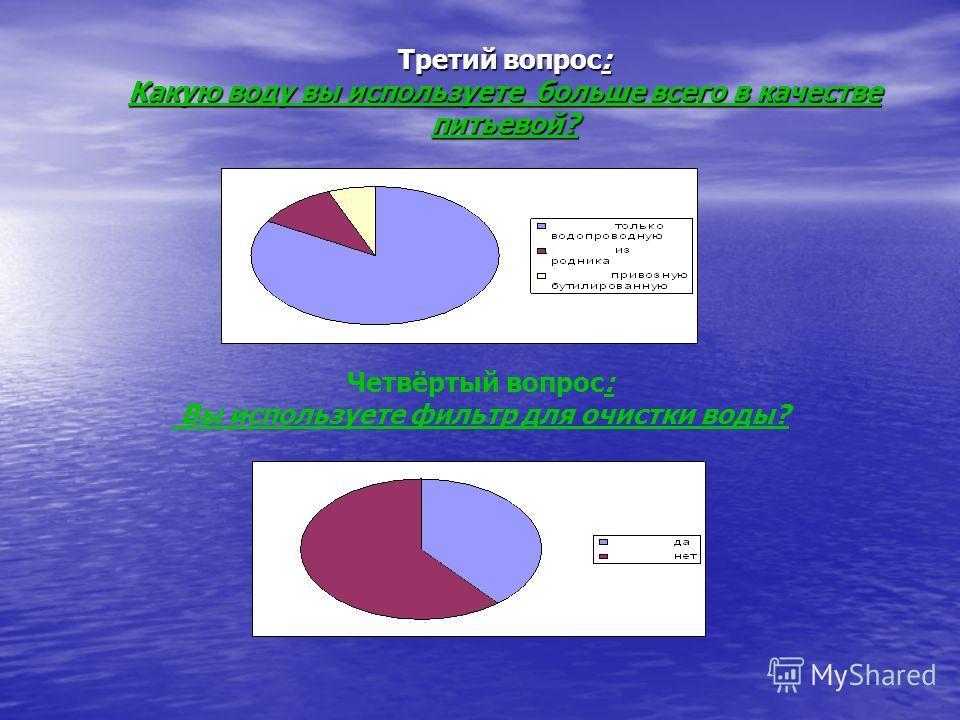 Третий вопрос: Какую воду вы используете больше всего в качестве питьевой? Четвёртый вопрос: Вы используете фильтр для очистки воды?