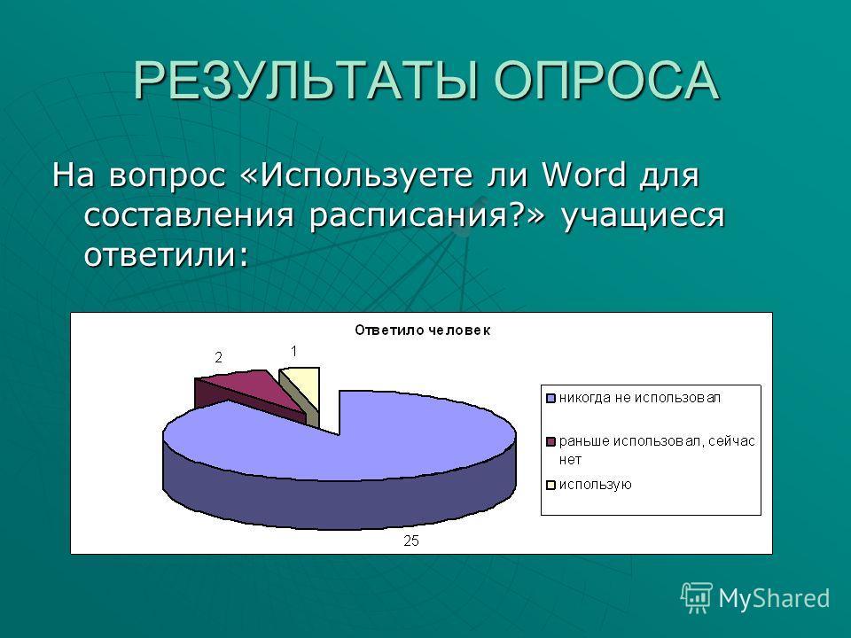 РЕЗУЛЬТАТЫ ОПРОСА На вопрос «Используете ли Word для составления расписания?» учащиеся ответили: