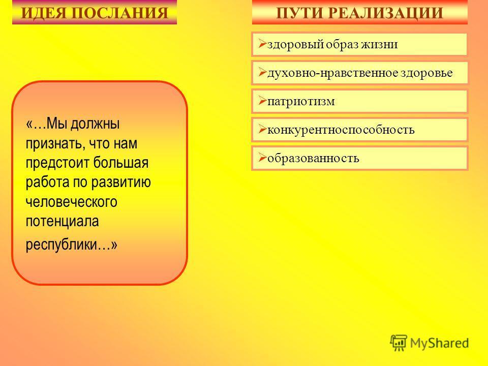 «…Хочу напомнить, что во многих субъектах России государственные инвестиции в село – как в неперспективные территории - прекращены! Но такая политика – не для нас. Такую политику я считаю не только преступной, но и крайне безнравственной…» ИДЕЯ ПОСЛА