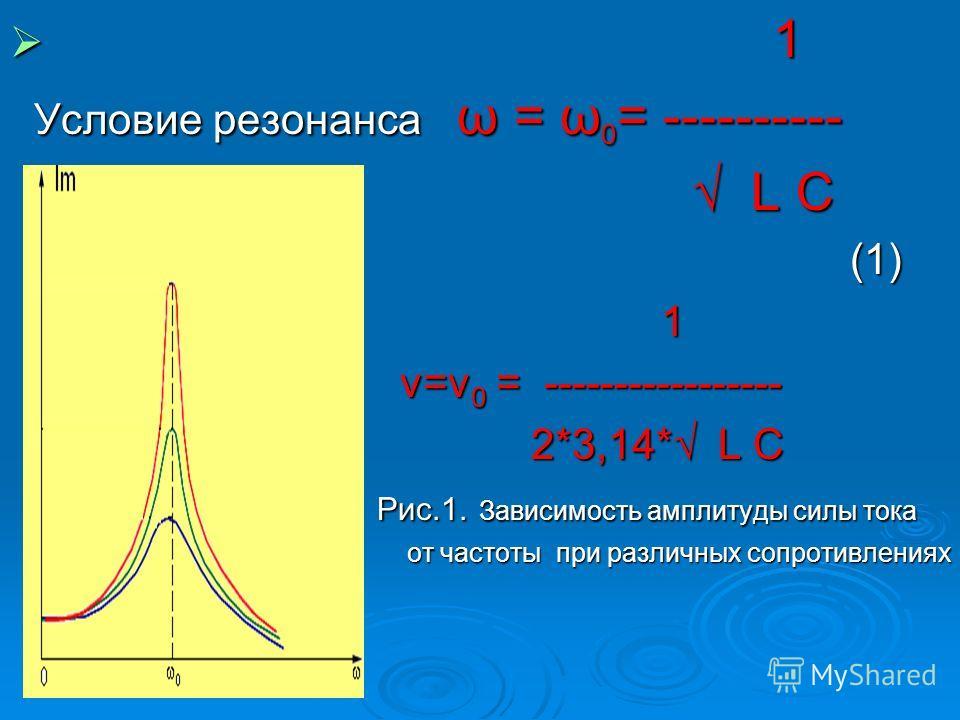 1 1 Условие резонанса ω = ω 0 = ---------- Условие резонанса ω = ω 0 = ---------- L C L C (1) (1) 1 ν=ν 0 = ----------------- ν=ν 0 = ----------------- 2*3,14* L С 2*3,14* L С Рис.1. Зависимость амплитуды силы тока Рис.1. Зависимость амплитуды силы т