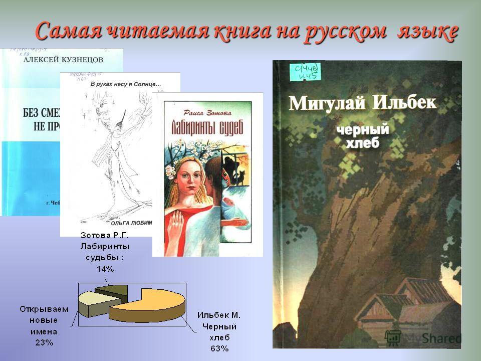 Самая читаемая книга на чувашском языке