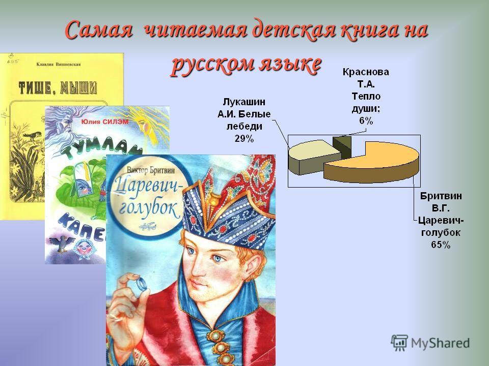 Самая читаемая детская книга на чувашском языке