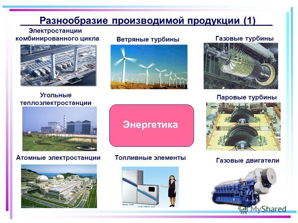 Разнообразие производимой продукции (1)___ Газовые двигатели Энергетика Ветряные турбины Газовые турбины Атомные электростанции Паровые турбины Угольные теплоэлектростанции Топливные элементы Электростанции комбинированного цикла
