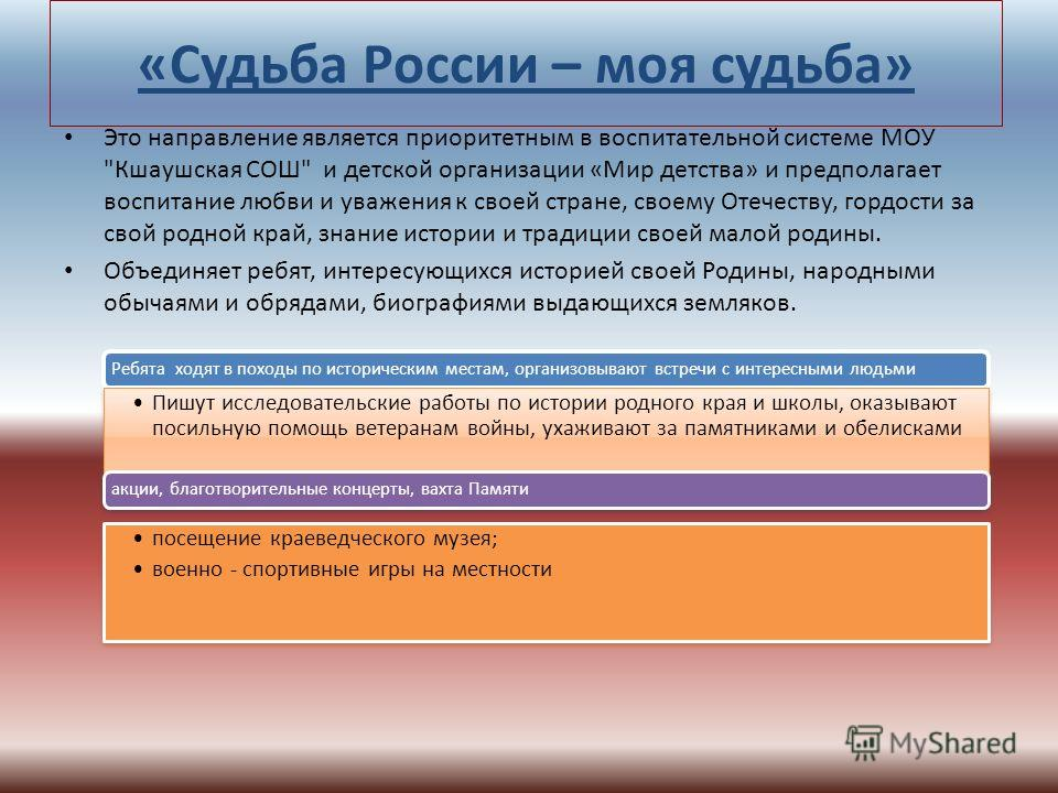 «Судьба России – моя судьба» Это направление является приоритетным в воспитательной системе МОУ
