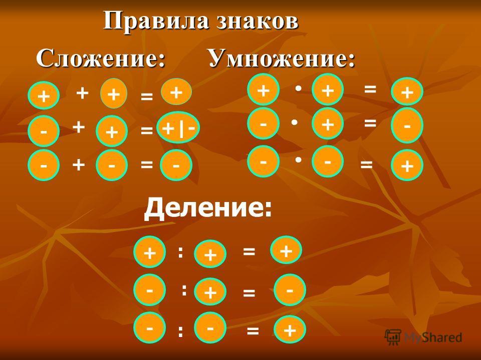 Правила знаков Правила знаков Сложение: Умножение: Сложение: Умножение: + + + = + -+ +|-+|- = = - + -- + ++ + = = +- - -- = + Деление: + + + := = = + + -- -- : :