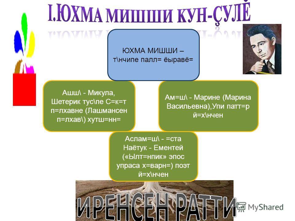 Аслам=ш\ - =ста Наётук - Ементей («Ылт=нпик» эпос упраса х=варн=) поэт й=х\нчен Ашш\ - Микула, Шетерик тус\пе С=к=т п=лхавне (Лашмансен п=лхав\) хутш=нн= Ам=ш\ - Марине (Марина Васильевна),Упи патт=р й=х\нчен ЮХМА МИШШИ – т\нчипе палл= ёыравё=