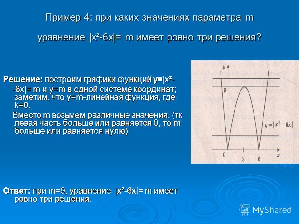 Пример 4: при каких значениях параметра m уравнение  x²-6x = m имеет ровно три решения? Решение: построим графики функций y= x²- -6x = m и y=m в одной системе координат; заметим, что y=m-линейная функция, где k=0. -6x = m и y=m в одной системе коорди