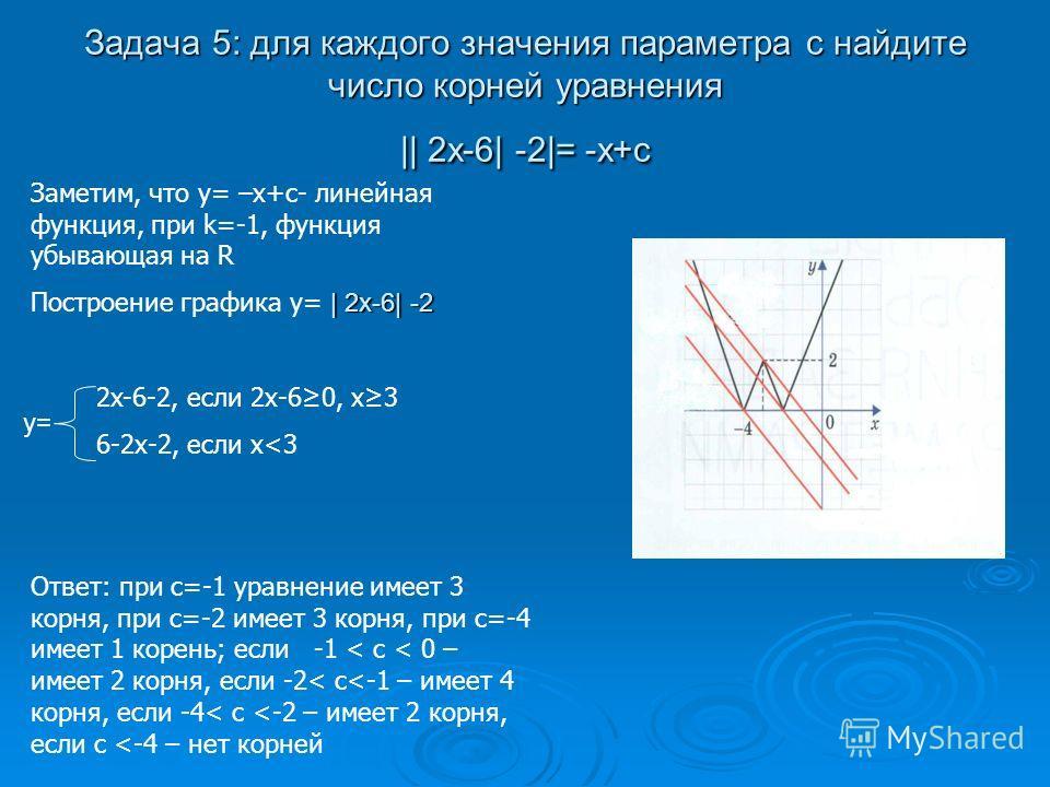 Задача 5: для каждого значения параметра с найдите число корней уравнения    2х-6  -2 = -х+с Заметим, что y= –х+с- линейная функция, при k=-1, функция убывающая на R   2х-6  -2 Построение графика y=   2х-6  -2 2x-6-2, если 2х-60, х3 6-2х-2, если х