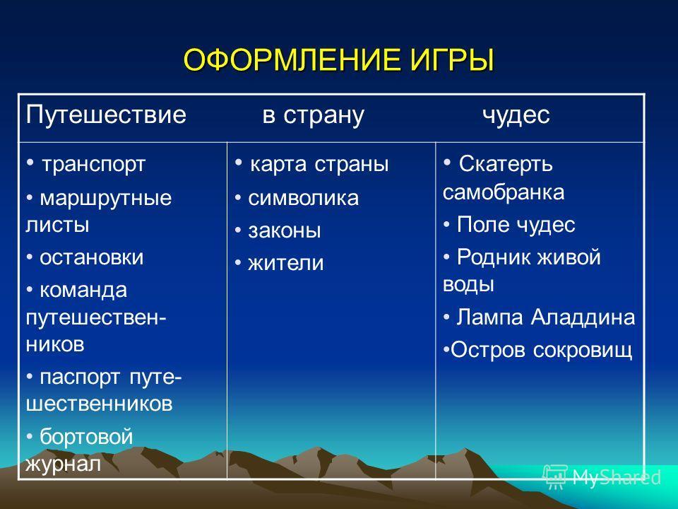 знакомства поле чудес балашиха 2: