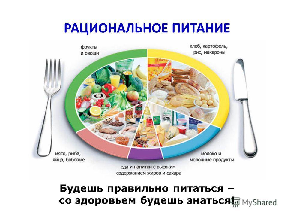 РАЦИОНАЛЬНОЕ ПИТАНИЕ Будешь правильно питаться – со здоровьем будешь знаться!