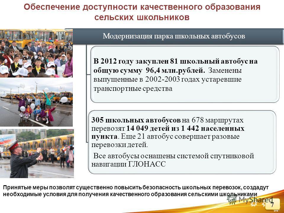 Модернизация парка школьных автобусов В 2012 году закуплен 81 школьный автобус на общую сумму 96,4 млн.рублей. Заменены выпущенные в 2002-2003 годах устаревшие транспортные средства 305 школьных автобусов на 678 маршрутах перевозят 14 049 детей из 1
