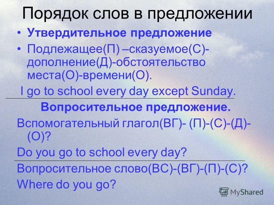 Порядок слов в предложении Утвердительное предложение Подлежащее(П) –сказуемое(С)- дополнение(Д)-обстоятельство места(О)-времени(О). I go to school every day except Sunday. Вопросительное предложение. Вспомогательный глагол(ВГ)- (П)-(С)-(Д)- (О)? Do