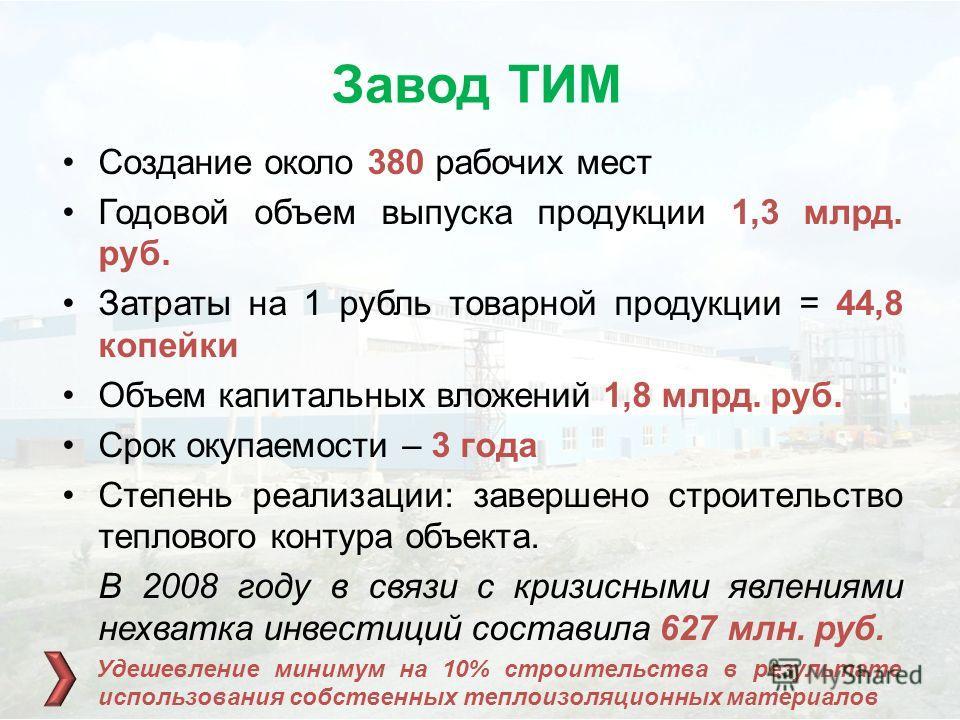 Завод ТИМ Создание около 380 рабочих мест Годовой объем выпуска продукции 1,3 млрд. руб. Затраты на 1 рубль товарной продукции = 44,8 копейки Объем капитальных вложений 1,8 млрд. руб. Срок окупаемости – 3 года Степень реализации: завершено строительс