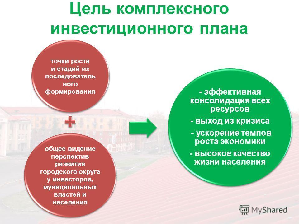 Цель комплексного инвестиционного плана точки роста и стадий их последователь ного формирования общее видение перспектив развития городского округа у инвесторов, муниципальных властей и населения - эффективная консолидация всех ресурсов - выход из кр