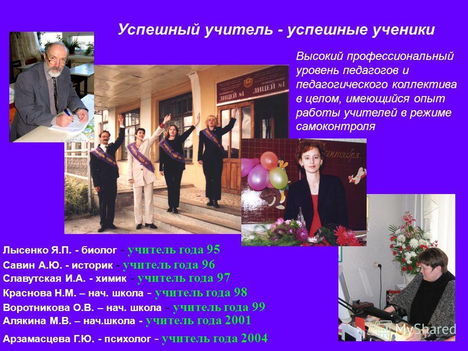 Савин А.Ю. - историк - учитель года 96 Славутская И.А. - химик - учитель года 97 Краснова Н.М. – нач. школа - учитель года 98 Воротникова О.В. – нач. школа - учитель года 99 Алякина М.В. – нач.школа - учитель года 2001 Арзамасцева Г.Ю. - психолог - у