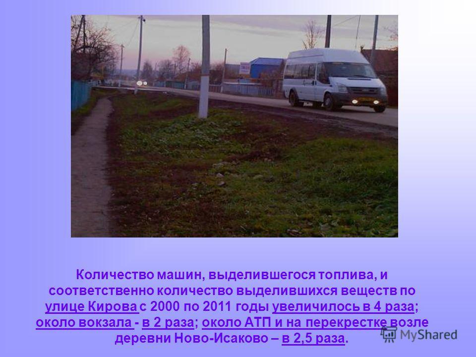 Количество машин, выделившегося топлива, и соответственно количество выделившихся веществ по улице Кирова с 2000 по 2011 годы увеличилось в 4 раза; около вокзала - в 2 раза; около АТП и на перекрестке возле деревни Ново-Исаково – в 2,5 раза.