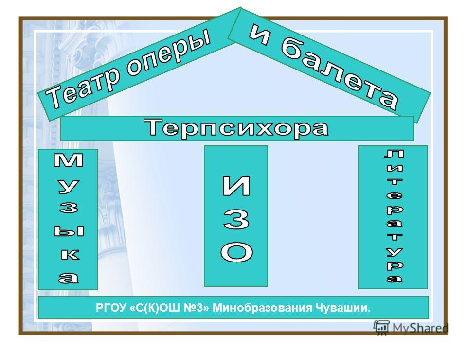 РГОУ «С(К)ОШ 3» Минобразования Чувашии.