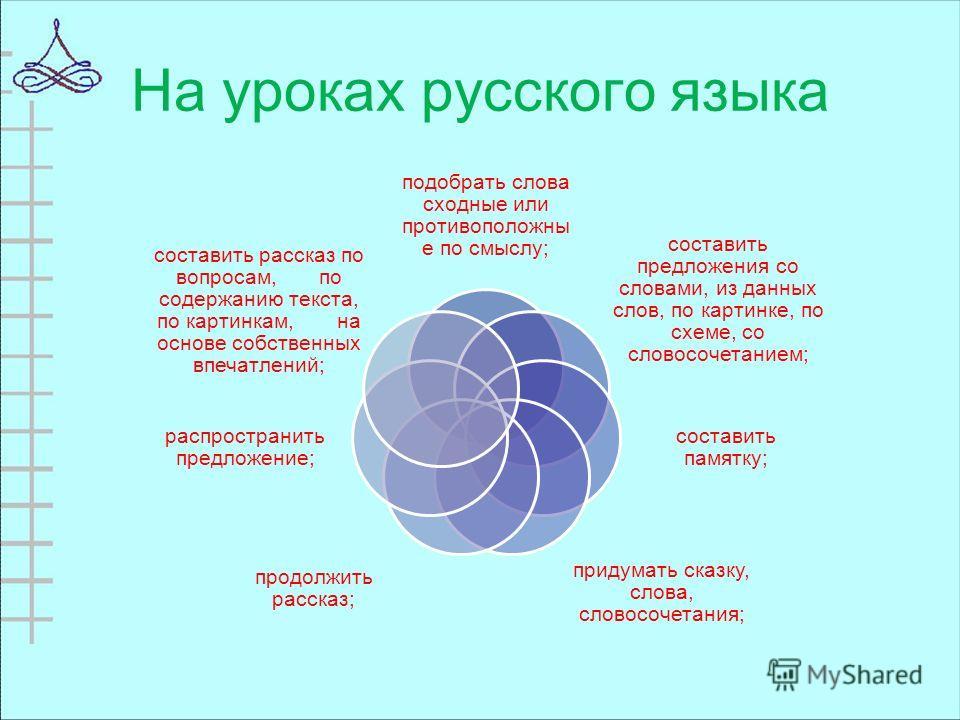 На уроках русского языка подобрать слова сходные или противоположны е по смыслу; продолжить рассказ; составить памятку; придумать сказку, слова, словосочетания; составить предложения со словами, из данных слов, по картинке, по схеме, со словосочетани