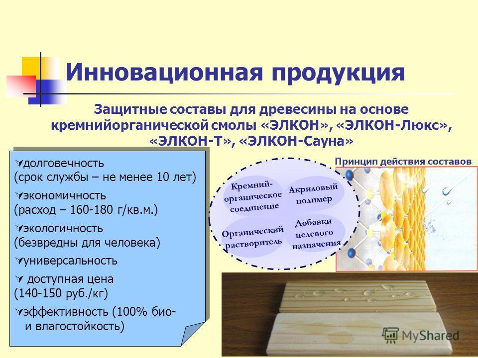 Инновационная продукция Защитные составы для древесины на основе кремнийорганической смолы «ЭЛКОН», «ЭЛКОН-Люкс», «ЭЛКОН-Т», «ЭЛКОН-Сауна» Принцип действия составов Кремний- органическое соединение Акриловый полимер Органический растворитель Добавки