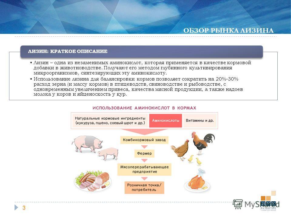 ОБЗОР РЫНКА ЛИЗИНА 3 Лизин – одна из незаменимых аминокислот, которая применяется в качестве кормовой добавки в животноводстве. Получают его методом глубинного культивирования микроорганизмов, синтезирующих эту аминокислоту. Использование лизина для