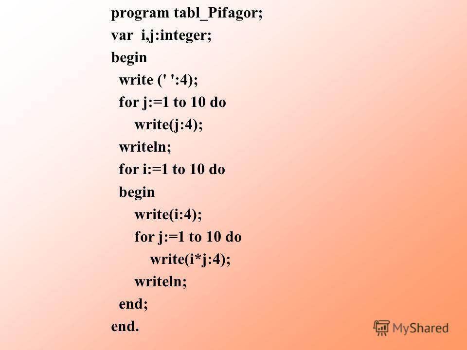 program tabl_Pifagor; var i,j:integer; begin write (' ':4); for j:=1 to 10 do write(j:4); writeln; for i:=1 to 10 do begin write(i:4); for j:=1 to 10 do write(i*j:4); writeln; end; end.