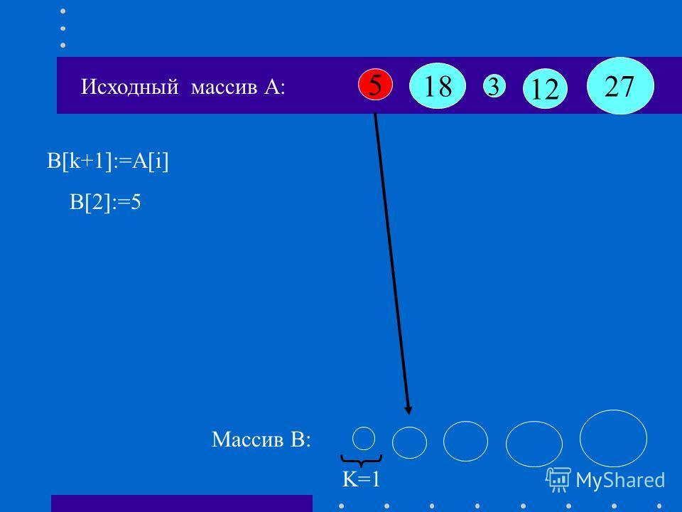 Исходный массив А: A[1]:=5 если A[j]