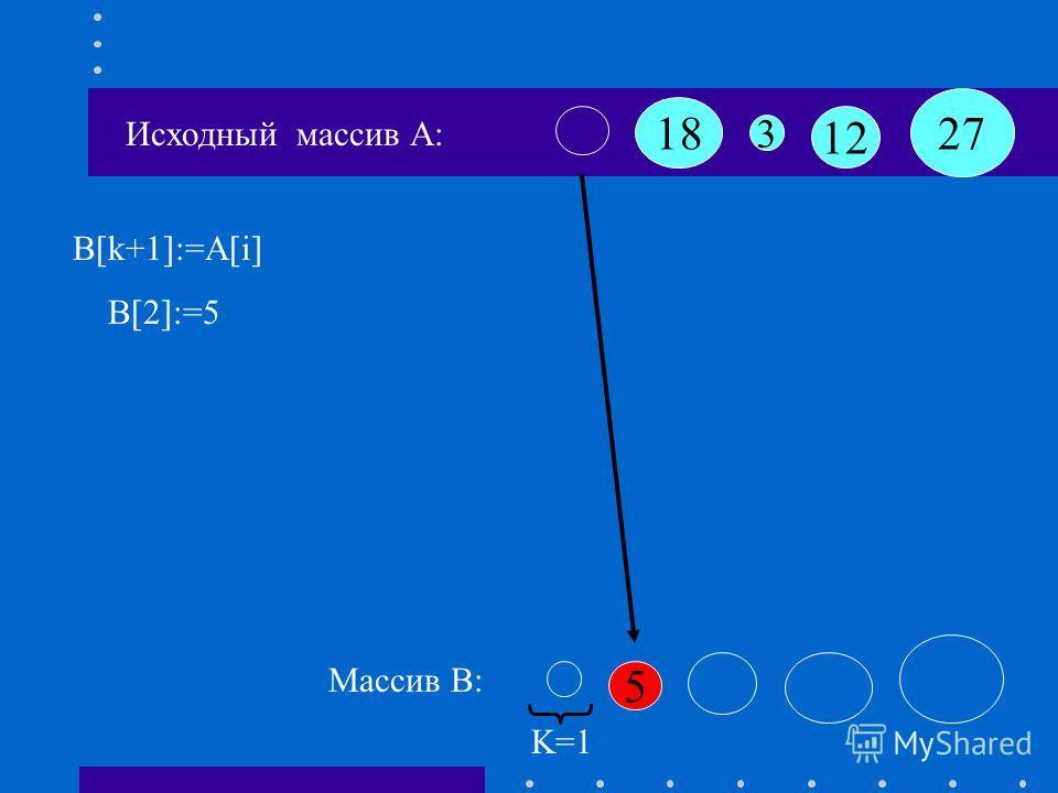 Исходный массив А: 18 12 3 5 27 K=1 Массив B: B[k+1]:=A[i] B[2]:=5