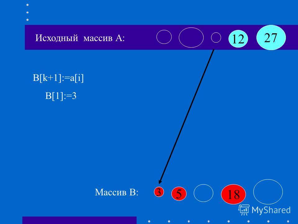 12 3 27 Исходный массив А: 18 5 Массив B: B[k+1]:=a[i] B[1]:=3