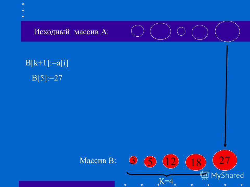 Исходный массив А: 27 B[k+1]:=a[i] B[5]:=27 Массив B: 18 12 3 5 K=4