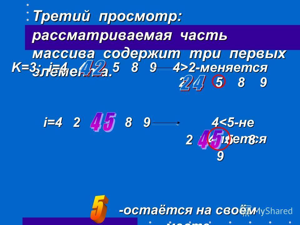 Второй просмотр: рассматриваем часть массива с первого до последнего элемента. Второй просмотр: рассматриваем часть массива с первого до последнего элемента. K=2i=44 5 2 8 9 42-меняется 4 2 5 8 9 i=54 2 5 8 9 5