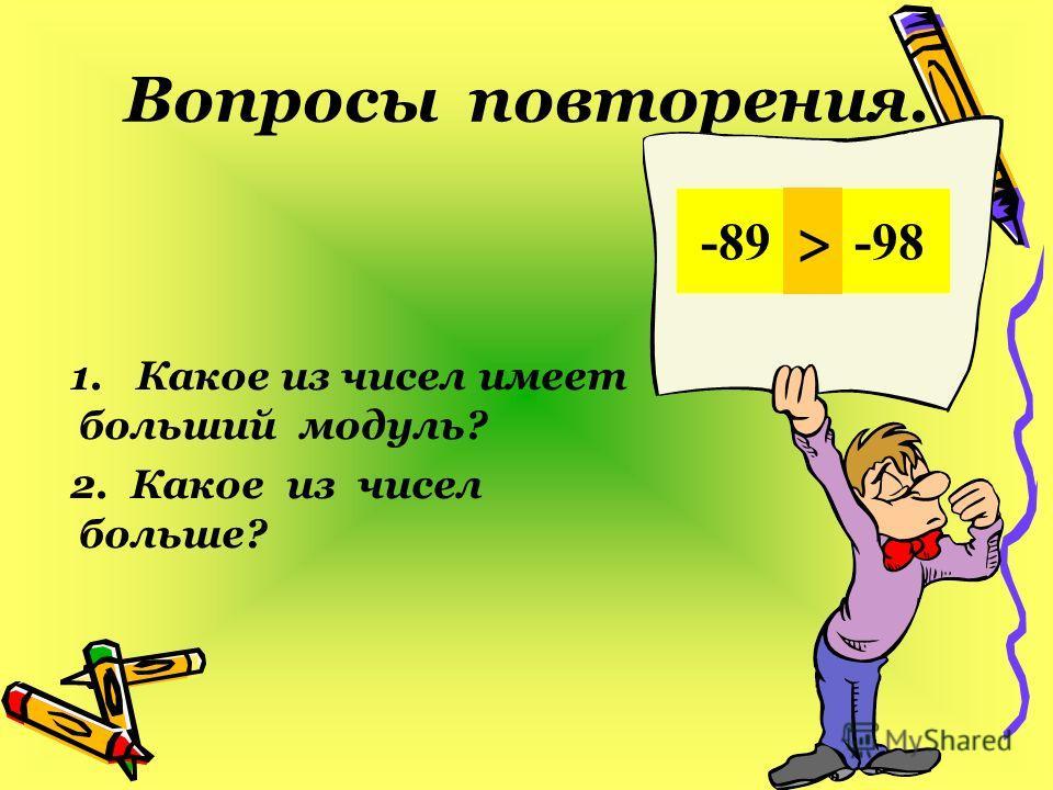 Вопросы повторения. 1. Какое из чисел имеет больший модуль? 2. Какое из чисел больше? -45 и -22 < 6 и 38 < -19 и -20,8 > -128 и -13 < 54 и -36 > -89 и -98 >