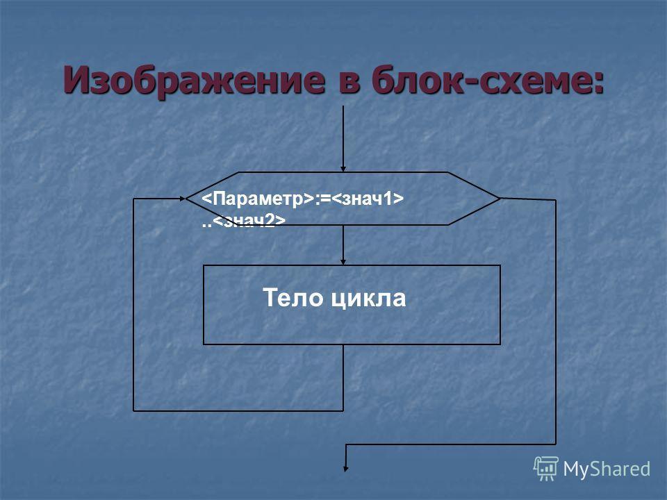 Изображение в блок-схеме: :=.. Тело цикла