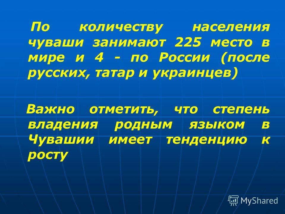 По количеству населения чуваши занимают 225 место в мире и 4 - по России (после русских, татар и украинцев) Важно отметить, что степень владения родным языком в Чувашии имеет тенденцию к росту
