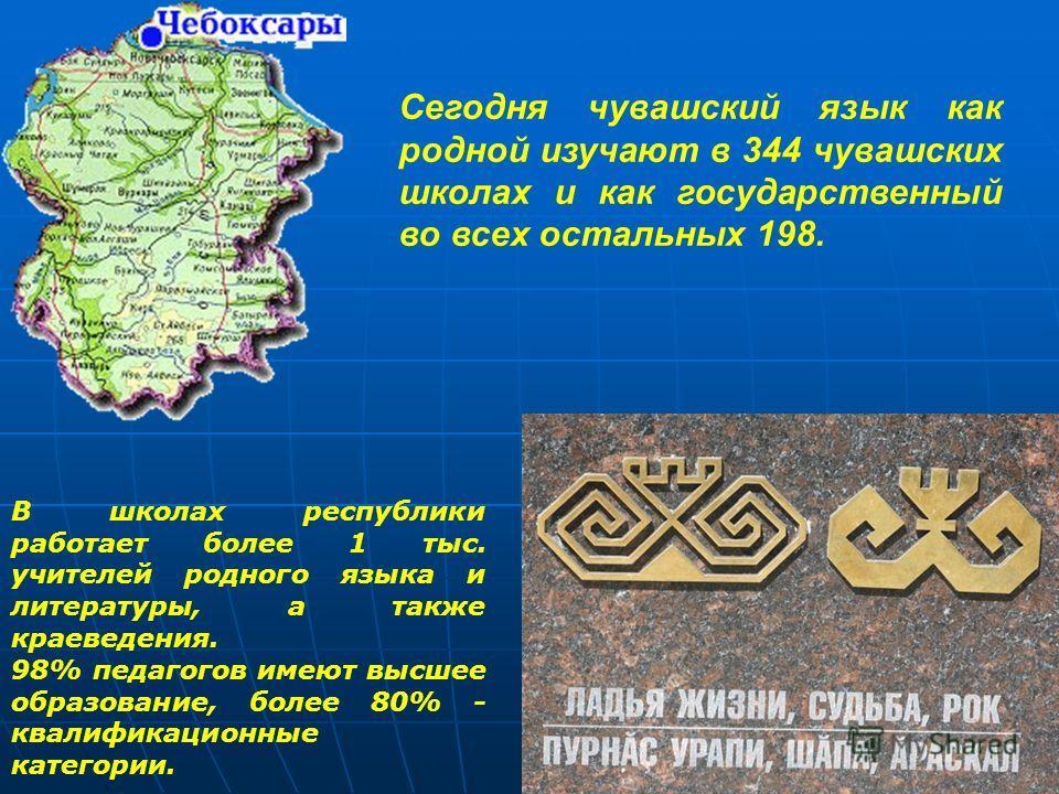 Сегодня чувашский язык как родной изучают в 344 чувашских школах и как государственный во всех остальных 198. В школах республики работает более 1 тыс. учителей родного языка и литературы, а также краеведения. 98% педагогов имеют высшее образование,