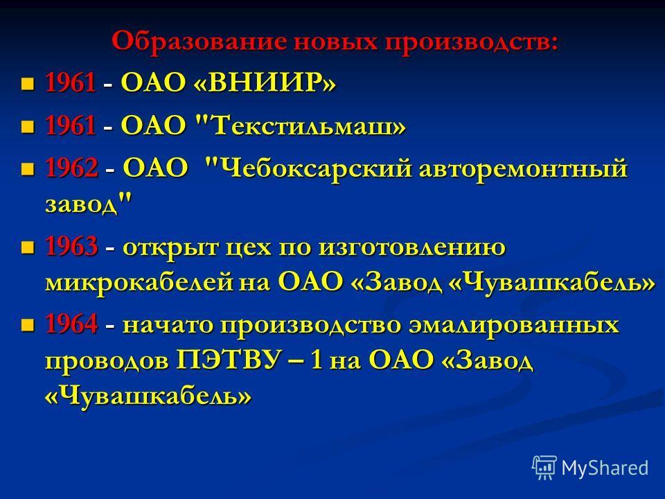 1961 - ОАО «ВНИИР» 1961 - ОАО «ВНИИР» 1961 - ОАО