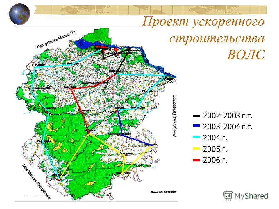 Проект ускоренного строительства ВОЛС 2002-2003 г.г. 2003-2004 г.г. 2004 г. 2005 г. 2006 г.
