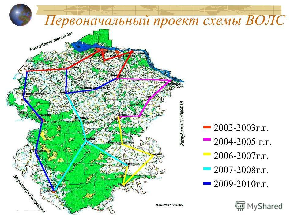 2002-2003г.г. 2004-2005 г.г. 2006-2007г.г. 2007-2008г.г. 2009-2010г.г. Первоначальный проект схемы ВОЛС