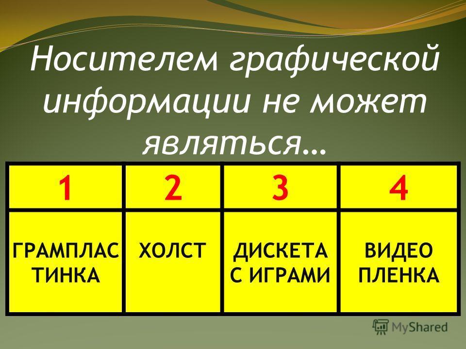 Носителем графической информации не может являться… 1234 ГРАМПЛАС ТИНКА ХОЛСТДИСКЕТА С ИГРАМИ ВИДЕО ПЛЕНКА