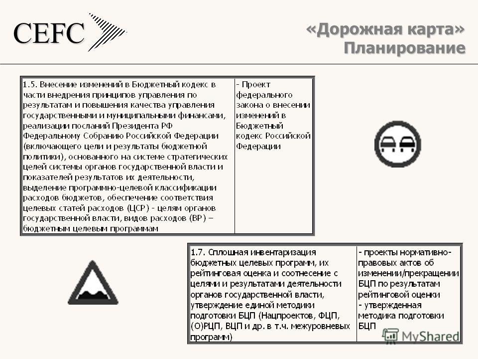 CEFC «Дорожная карта» Планирование
