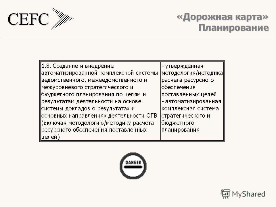 CEFC Планирование