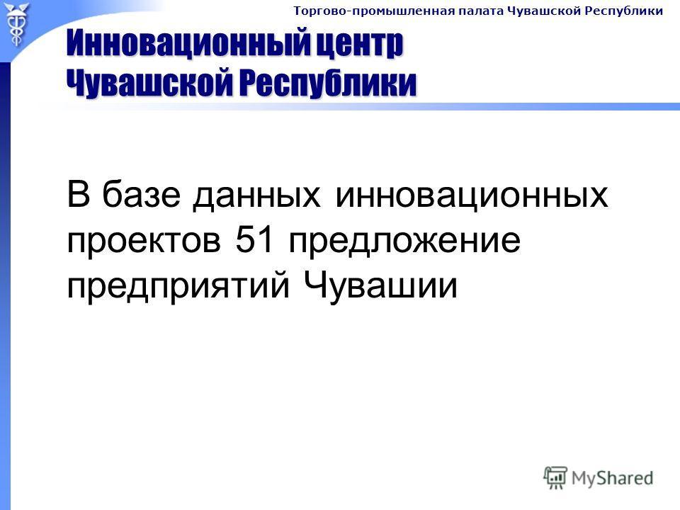 Инновационный центр Чувашской Республики В базе данных инновационных проектов 51 предложение предприятий Чувашии
