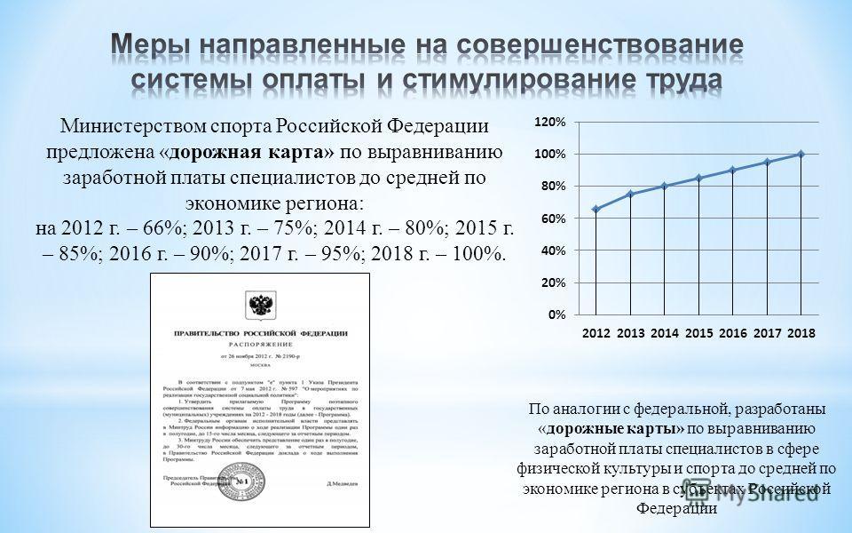 Министерством спорта Российской Федерации предложена «дорожная карта» по выравниванию заработной платы специалистов до средней по экономике региона: на 2012 г. – 66%; 2013 г. – 75%; 2014 г. – 80%; 2015 г. – 85%; 2016 г. – 90%; 2017 г. – 95%; 2018 г.
