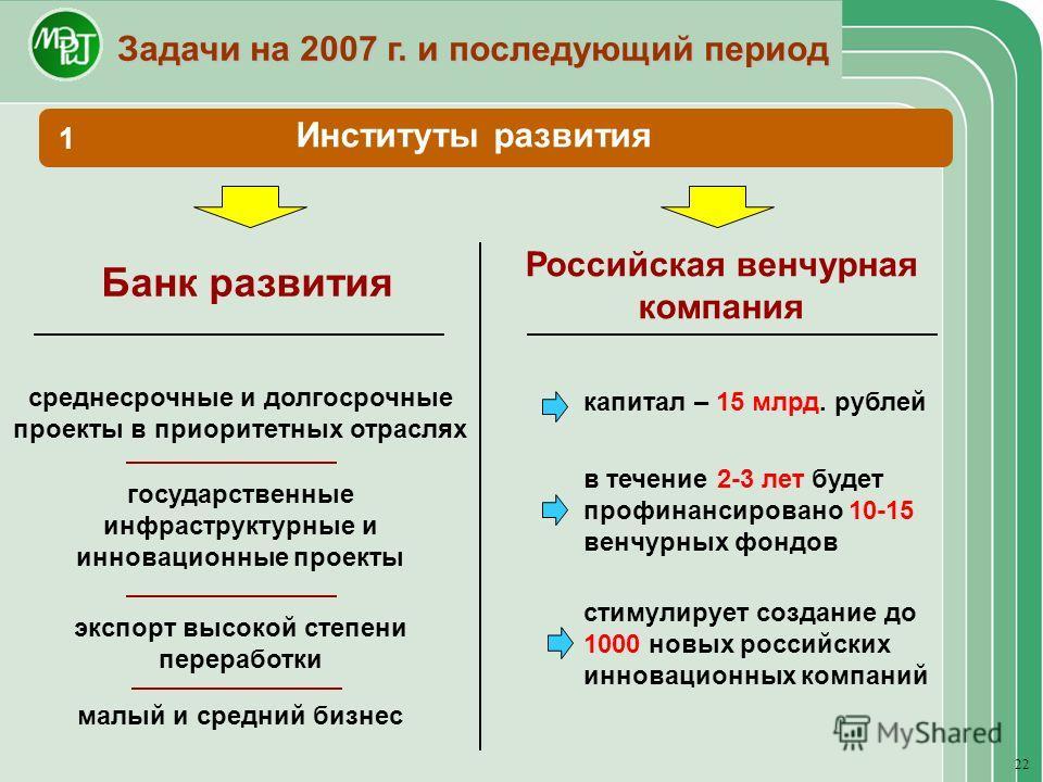 государственные инфраструктурные и инновационные проекты Задачи на 2007 г. и последующий период 22 Институты развития 1 Банк развития Российская венчурная компания среднесрочные и долгосрочные проекты в приоритетных отраслях экспорт высокой степени п