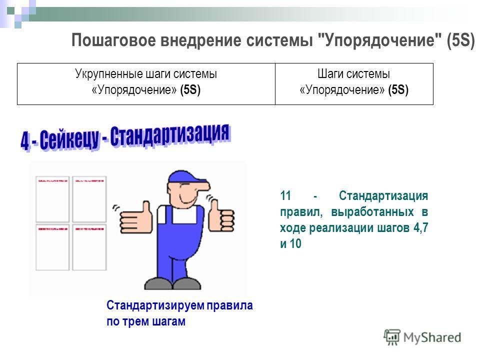 Пошаговое внедрение системы Упорядочение (5S) 11 - Стандартизация правил, выработанных в ходе реализации шагов 4,7 и 10 Шаги системы «Упорядочение» (5S) Укрупненные шаги системы «Упорядочение» (5S) Стандартизируем правила по трем шагам